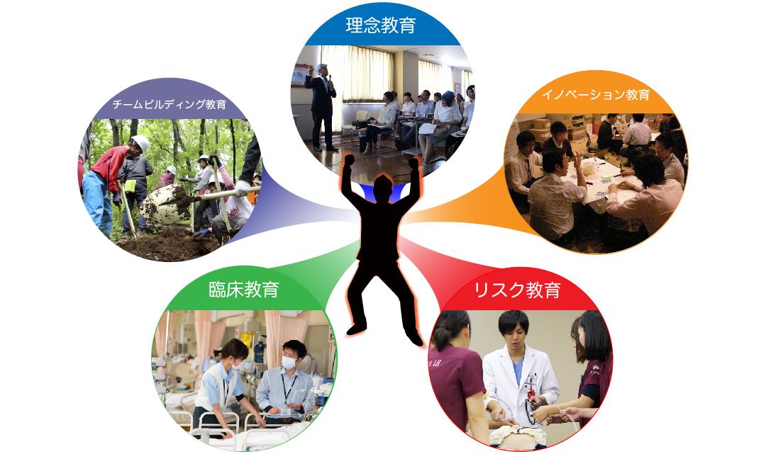 saiyo_kenshu_4shisetu-01